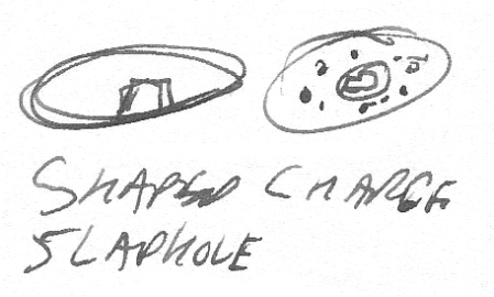 slaphole